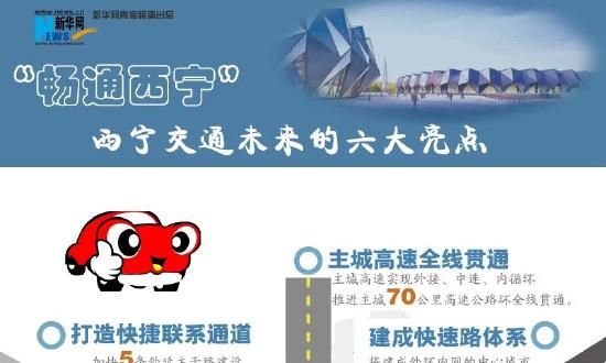 西宁交通未来的六大亮点