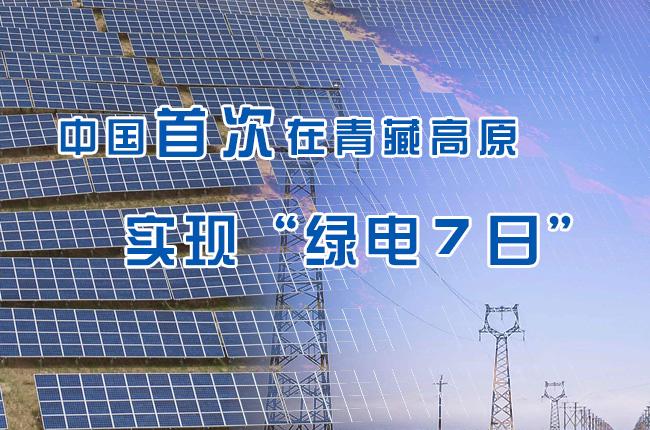 """中国首次在青藏高原实现""""绿电7日"""""""