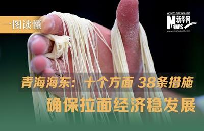 一(yi)圖(tu)讀lian)   hai)海(hai)東︰十(shi)個(ge)方面 38條措施 確保拉面經濟穩(wen)發(fa)展(zhan)